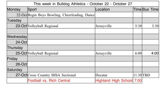 Athletics Oct 22-27